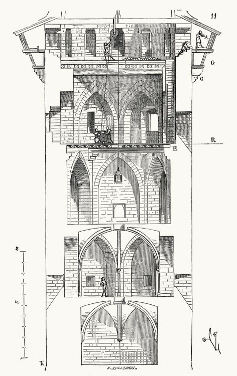 Section of a tower from the Coucy castle (13th century). From Dictionnaire raisonné de l'architecture française du XIe au XVIe siècle (Reasoned dictionary of French architecture, from the XI to the XVI century), vol. 3 by E. Viollet-Le-Duc. Paris, 1875. (Source: archive.org)