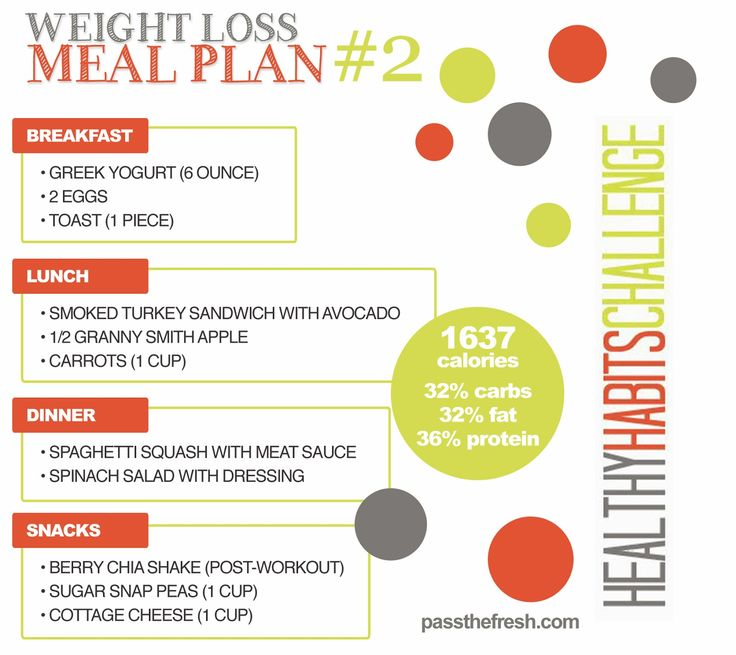 Weight Loss Meal Plan - Great ideas for healthy meals!