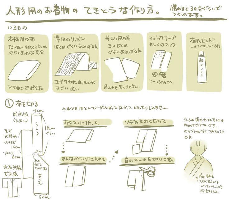"aoi(落書き垢)夏1日目T36a on Twitter: ""1/6ドールのお着物作成手順をまとめてみました。 https://t.co/7Febc8L96a"""