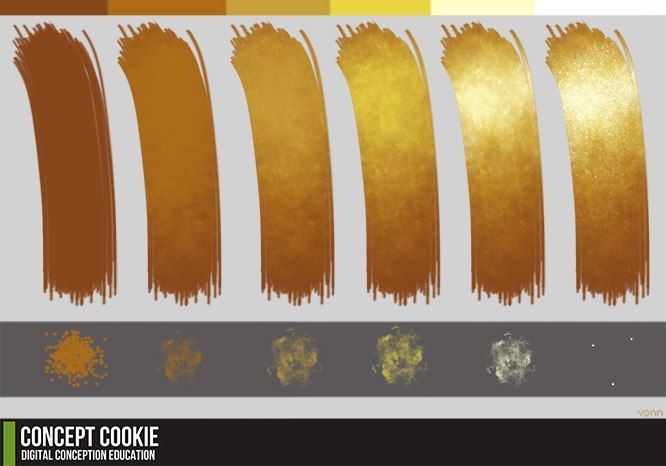 clockwork-dingos:  How to paint gold tutorial by *ConceptCookie And I found this very helpful just by looking at it. I was never good at col...