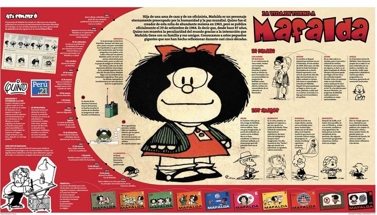 La historia de Mafalda transformada en una #infografia ¡Genial! (via @Andrea / FICTILIS Salinas)