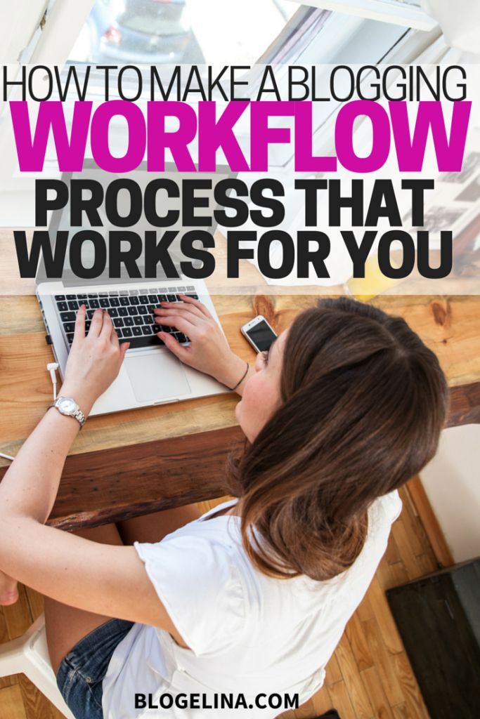 Streamline Your Blogging – How to Create a Blogging Workflow Process That Works for You | Blogelina