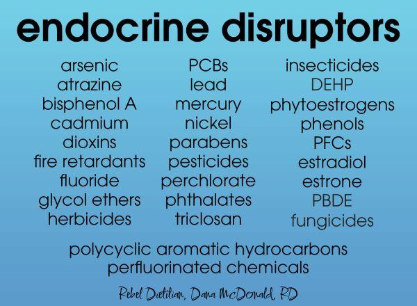 List of Endocrine Disruptors