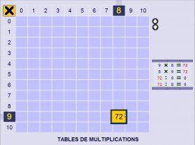 38 best ideas about tables de multiplication on pinterest - Site pour apprendre les tables de multiplication ...
