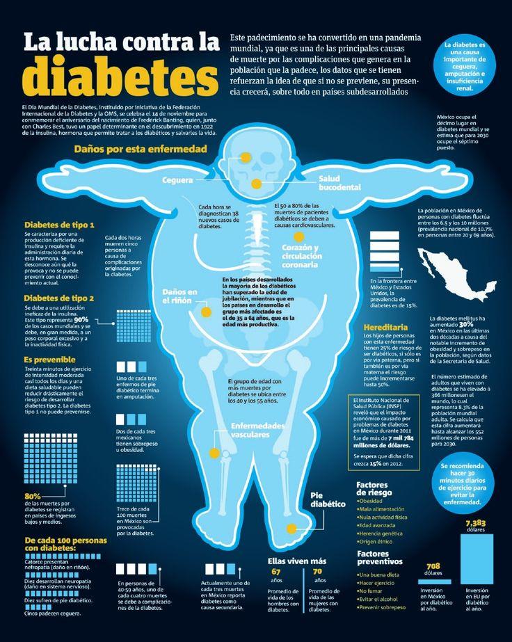 La lucha contra la Diabetes.