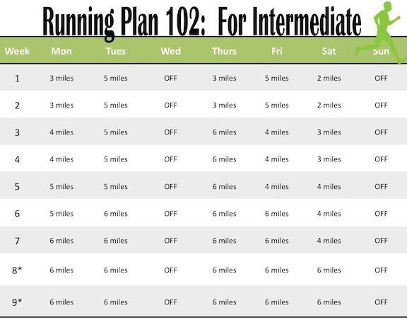 Train for a half or full marathon with this running plan for the intermediate level.