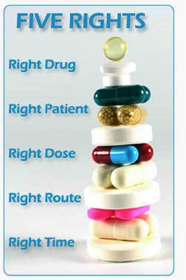 For the best Nursing mnemonics, Nursing quotes, and lifestyle guide, please visit NurseBuff at http://www.nursebuff.com/