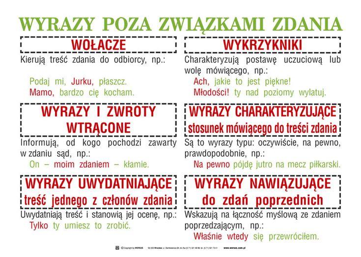Wyrazy_poza_zwiazkami_zdania.jpg (827×591)