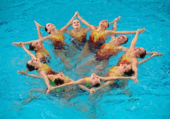 Syncronized swimming-Team Switzerland