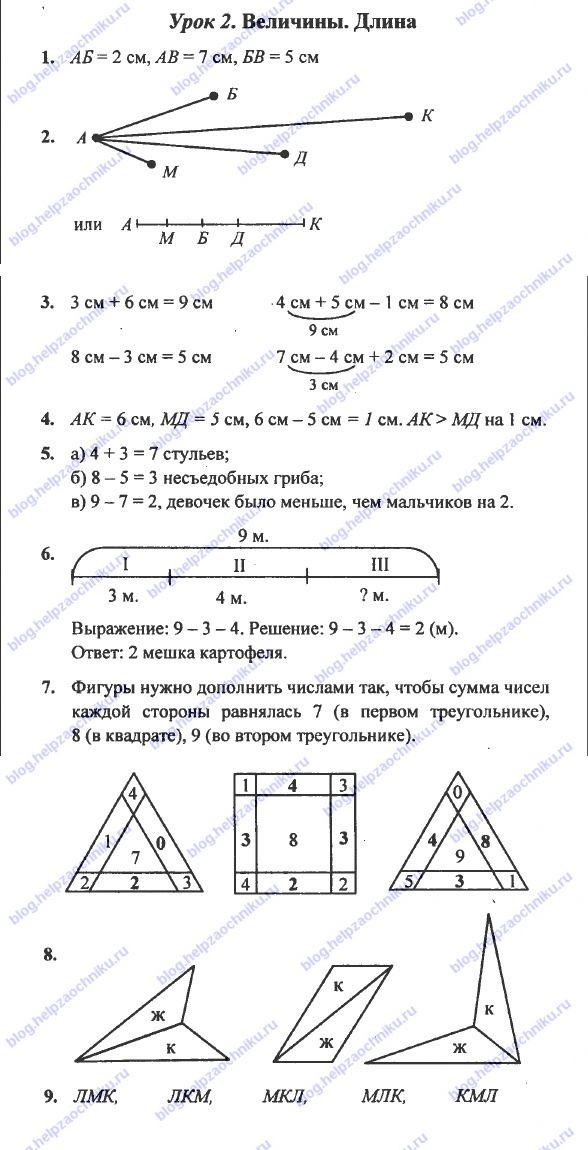 Уроки русского языка в 9 классе богданова г.а грибоедовская москва онлайн