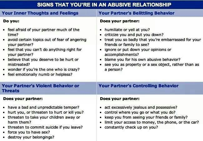 Fear of dating after abusive relationship