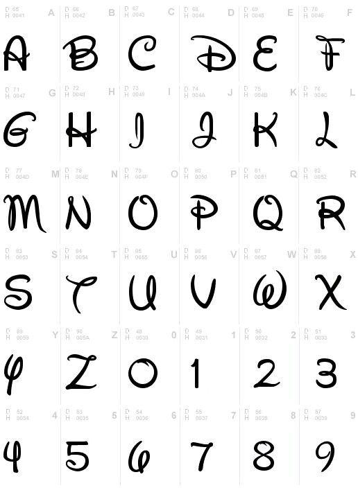Disney style writing