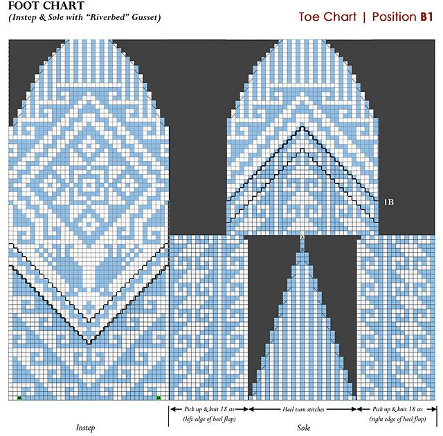 Ravelry: ellisillus' Swiss Latino Birds & Photoshop Foot Charts