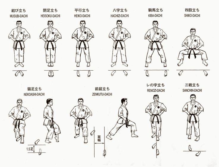 posiciones karate