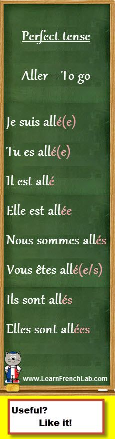 http://www.learnfrenchlab.com   Learn French perfect tense with ALLER