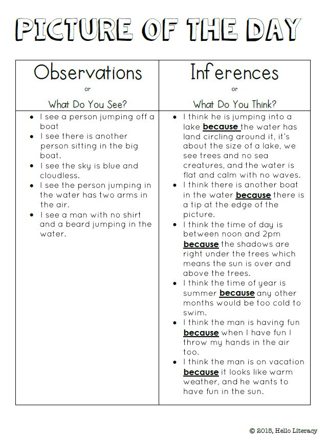 """Hello Literacy: Observing, Describing & Inferring with {Picture of the Day}: Reading Photos """"Closely"""""""