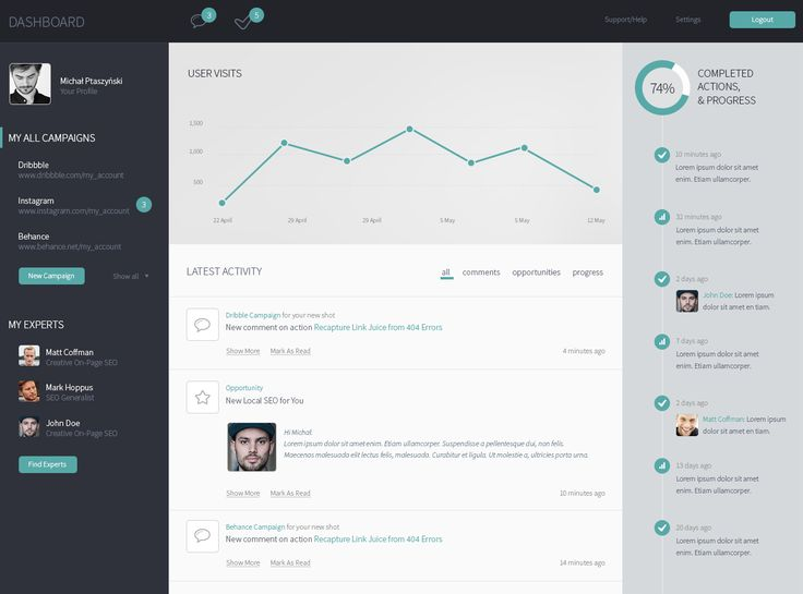 199 best images about UI / UX on Pinterest