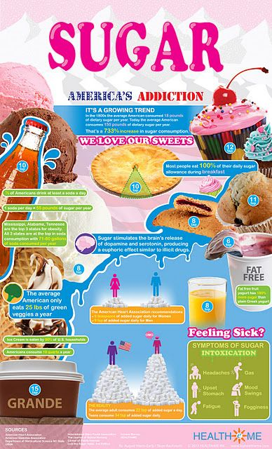Infographic: How much sugar you're really eating. It's in so many things that you would never think of! Even your ketchup. You can buy organic ketchup sweetened with agave, incase you are a ketchup freak like I am :/ Also watch your breads, baked goods etc. I buy plain non fat organic yogurt and sweeten it with blue agave and vanilla extract - so much tastier as well as better for you.