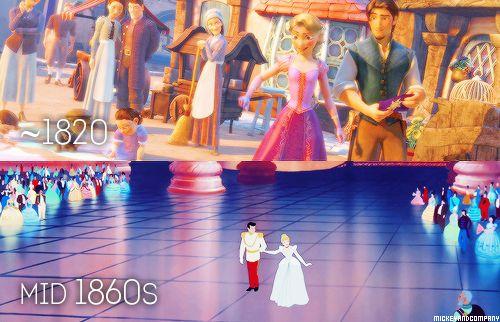 Disney Princesses movies in chronological order   Disney ...