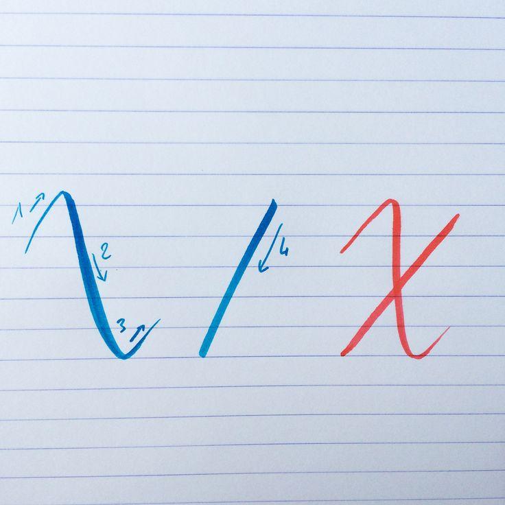 Une vague et un trait descendant pour un X affirmé #backtobasics_abc