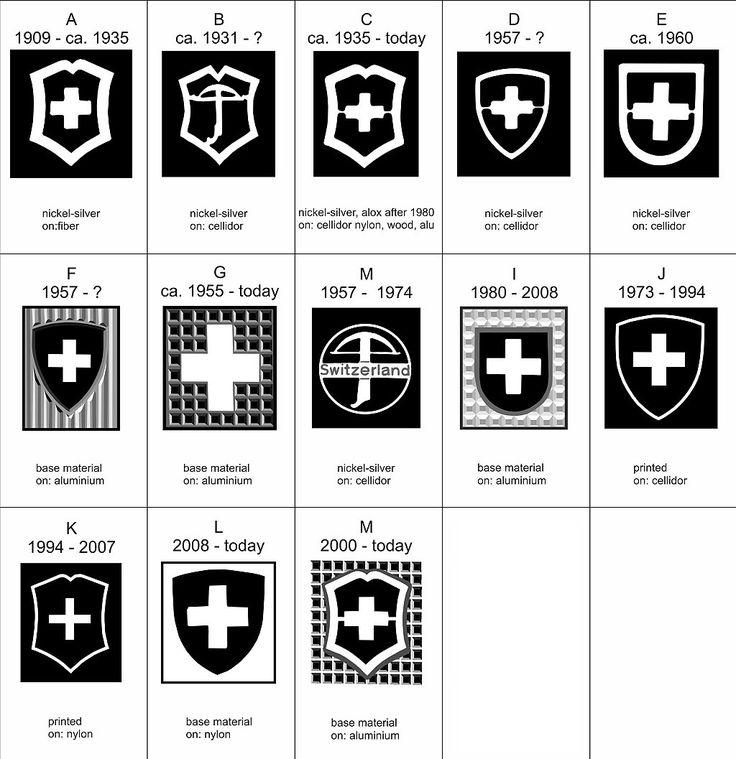 Victorinox Swiss Army Knife Scale - Crosses