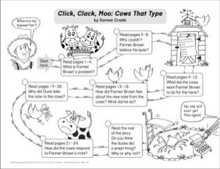 click clack moo cows that type coloring pages - reading response road maps and cow on pinterest