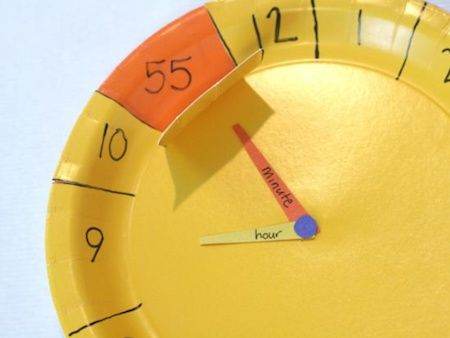 A Teacher's Bag of Tricks: Paper Plate Clocks