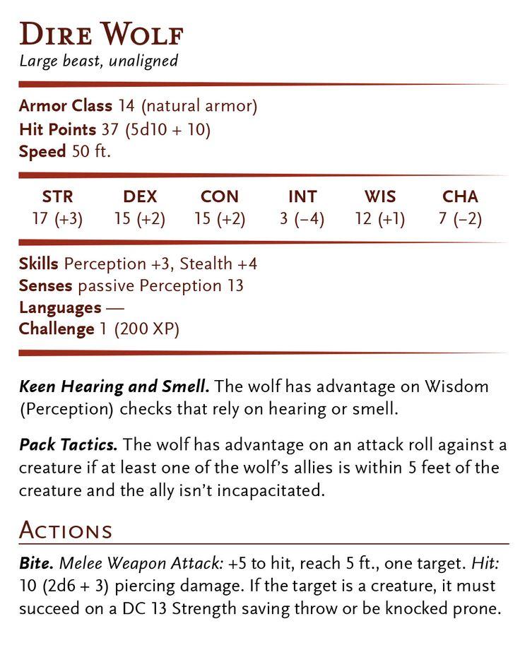 dragon compendium 3.5 pdf