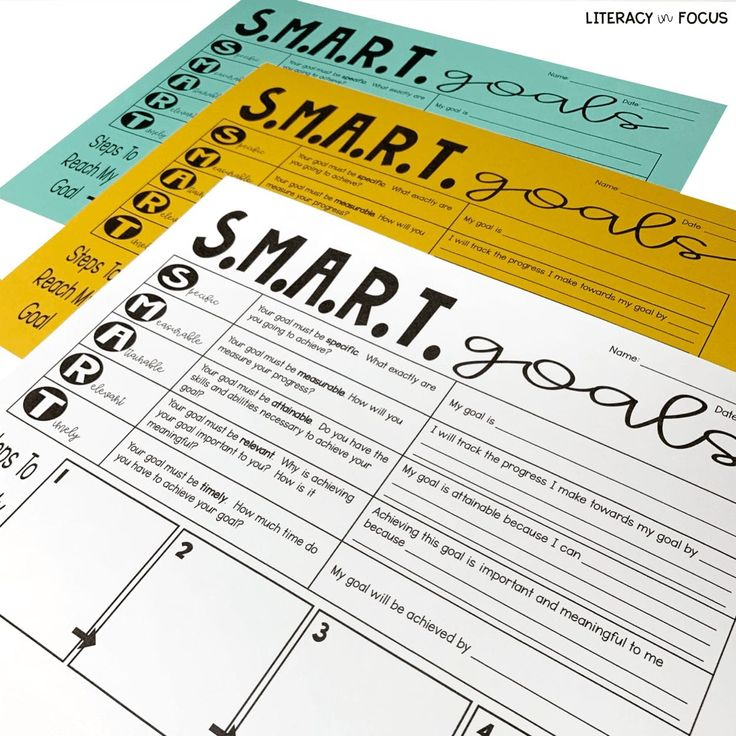 Teaching Students How to Set S.M.A.R.T. Goals Smart