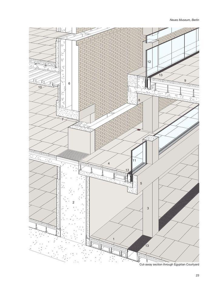 David Chipperfield Architects - Neues Museum, Berlin