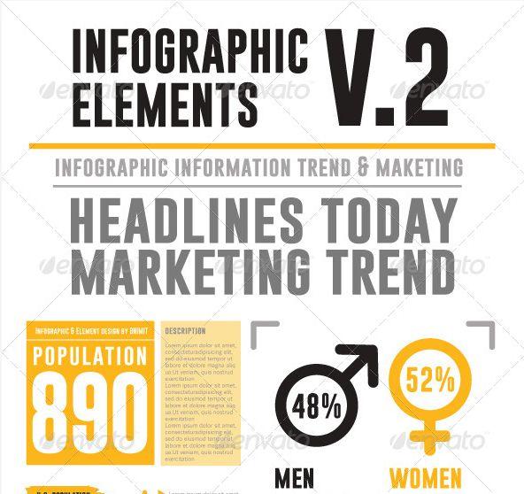 92 best UX\/UI - Infographics \/ Analytics \/ Data Viz images on - user experience architect sample resume