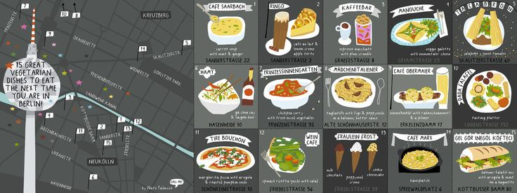 Great Vegetarian Dishes in Berlin, Germany