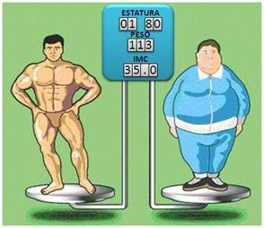 Métodos para medir la grasa corporal