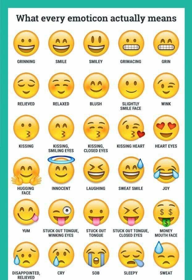 Emoticons | Words! and more Words! | Emoji names, Emoji ...