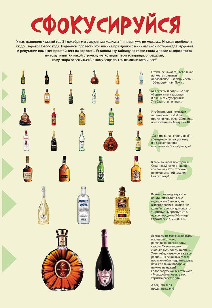 Тест на зоркость. Таблица для проверки зрения для ценителей алкогольных напитков