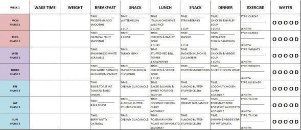 Sirtfood Diet Plan Week 1 In 2020 Fast Metabolism Metabolic Diet Fast Metabolism Diet