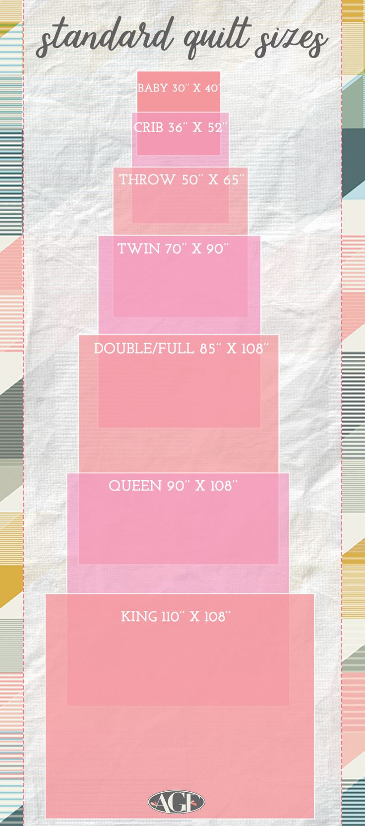 Quilt sizes graphic!