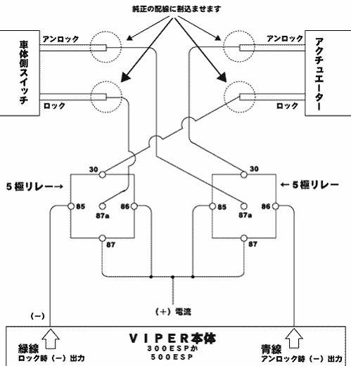 カーオーディオ・カーセキュリティーのプロショップ[ダウンロー]