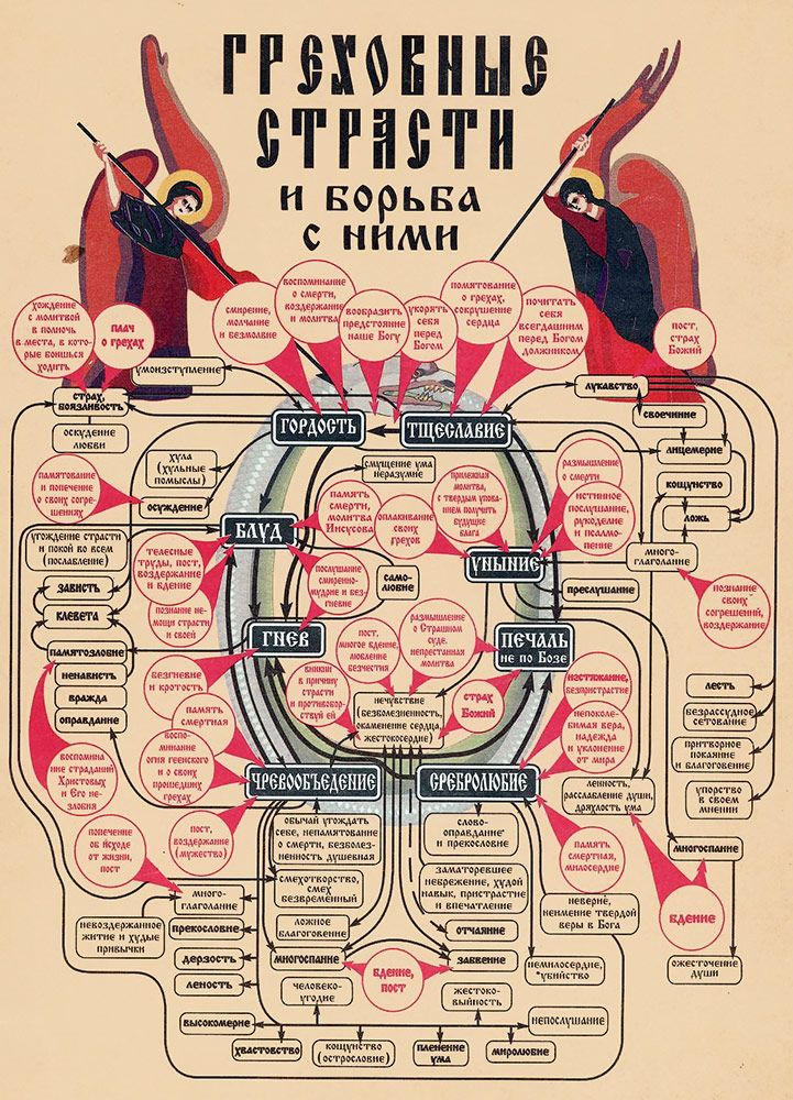 Как вам православная инфографика?