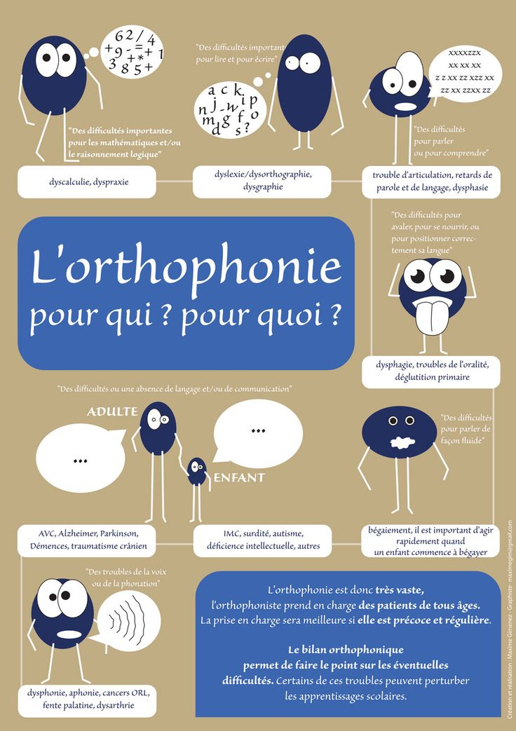 caledonie-orthophonie-pour-qui-pour-quoi