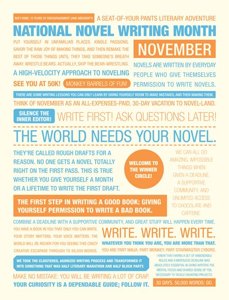 How to Write a Novel in 30 Days, 12 Steps with Pictures