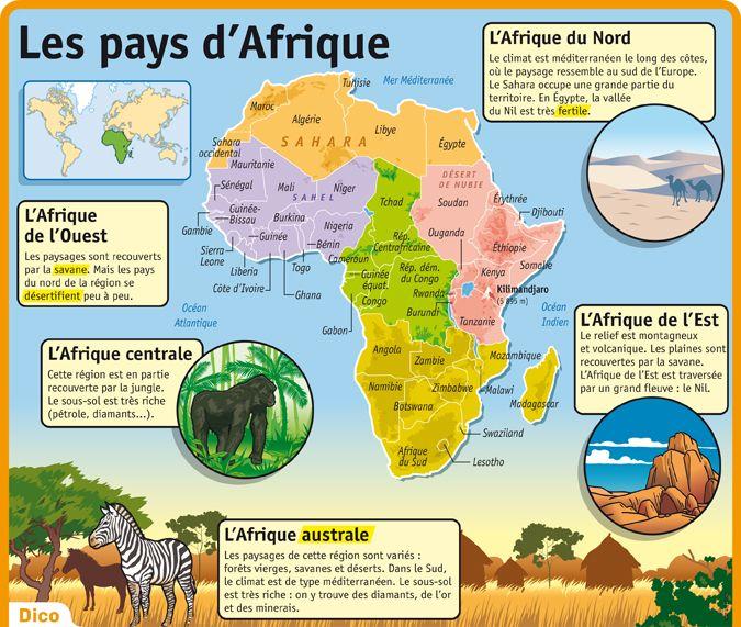 Fiche exposés : Les pays d'Afrique