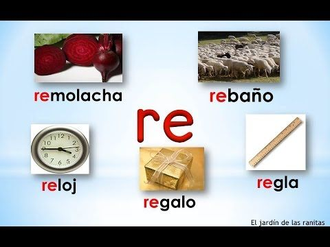 # 12 Sílabas ra re ri ro ru - Syllables With R (Hard Sound) - YouTube