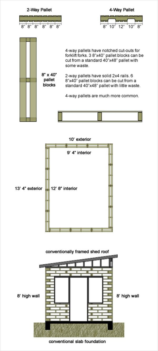 Construct Your Own House Tiny Pallet House Plans Pallet House Plans Pallet House Pallet Building