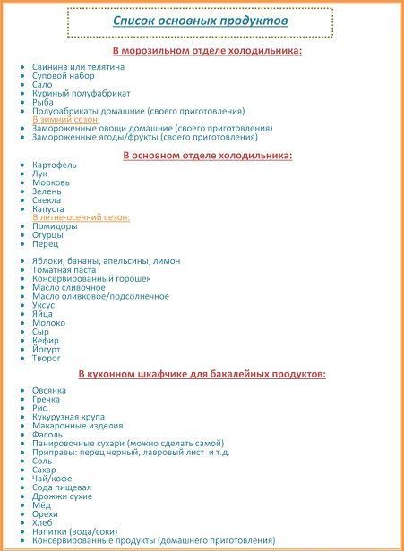 OlgaOrganizeDIYHome: СПИСОК ПРОДУКТОВ ПИТАНИЯ