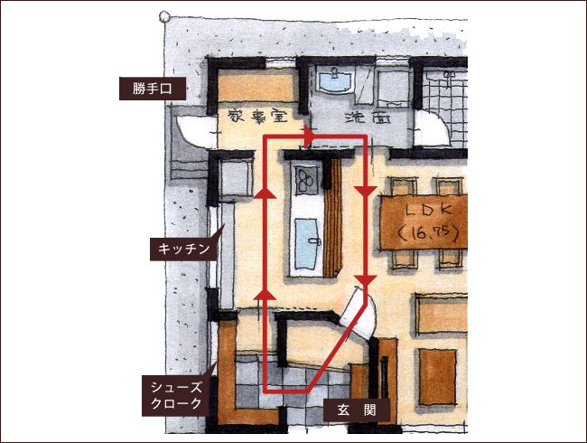 新築で失敗しないために参考にしたい間取りプラン3選! | 住宅情報 住まいいね