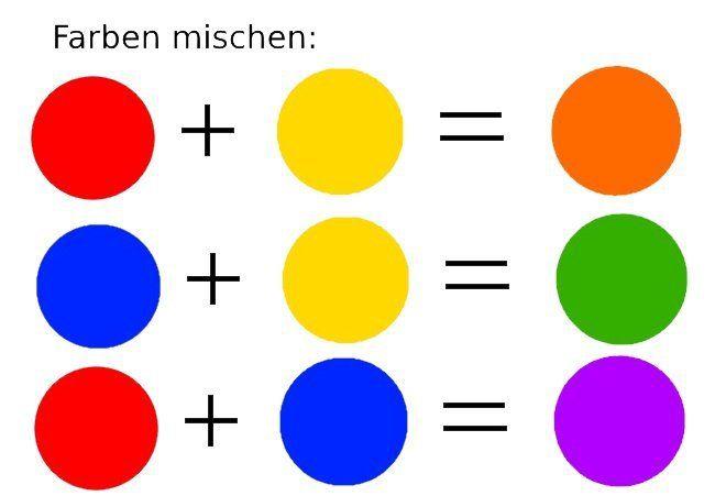 Arbeitsblätter Farben Mischen : Die besten farben mischen ideen auf pinterest