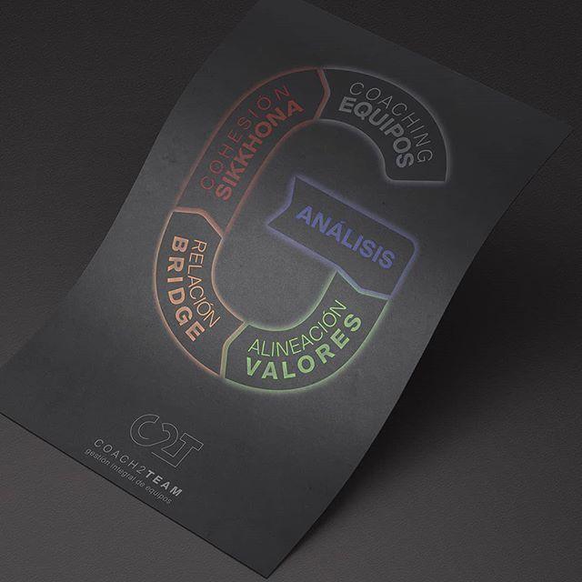 G de gestión. Cuatro herramientas se fusionan para ofrecer un programa completo de gestión y optimización de equipos de trabajo.  #graphicdesign #design #comunication #brandingdesign #comunicationdesign #g #type #typeoftheday #poster #glow #sikkhona #bridge #coaching #team #productivity #progress #logo #black #paper #program #infographic #equipo #identity #identitydesign