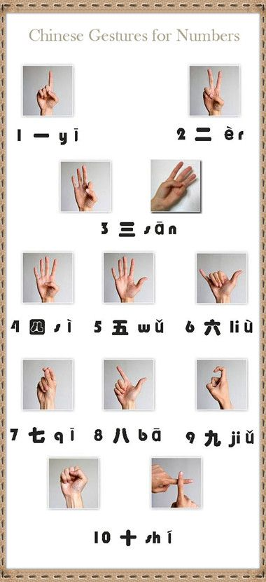 """This is good stuff! """"Learn the Chinese Hand Gestures for Numbers."""""""