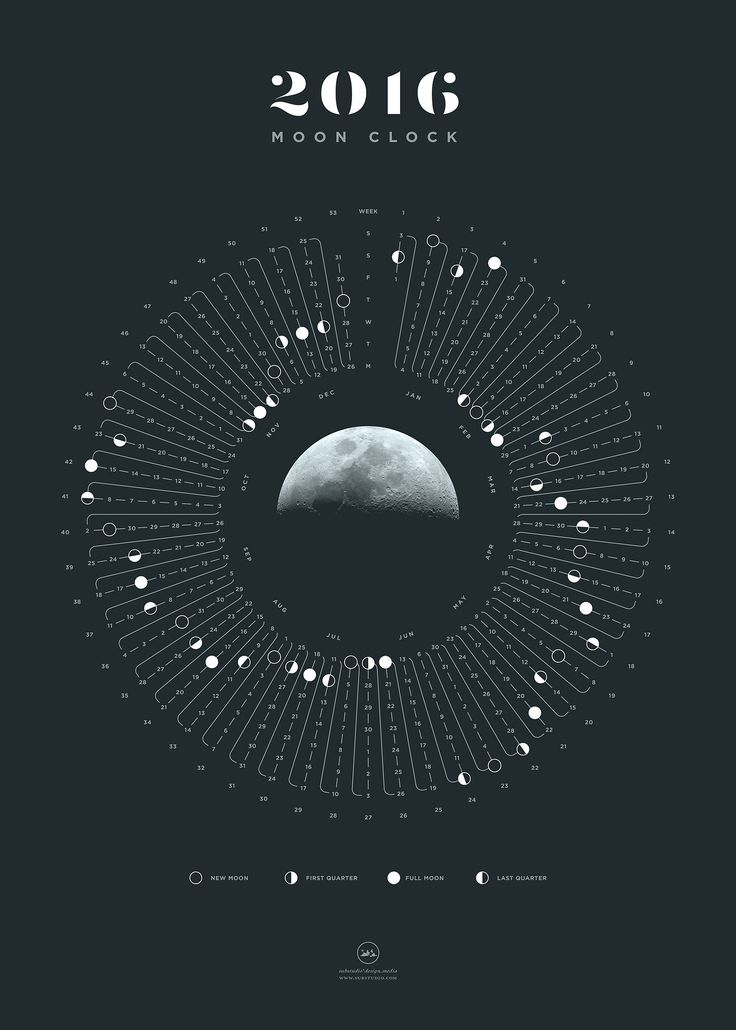2016 Moon Clock - a yearly calendar by Michael Paukner. Here's the remake of last year's moon calendar: The 2016 Moon Clock poster is inspired by astronomy and my love for minimalistic infographics. It depicts the year's 53 weeks and 366 days on a clockwise annual trip around the sun and shows the dates of new moon, half moon and full moon. You can buy art prints and canvases over at society6: society6.com/product/2016-moon-clock_print#1=2